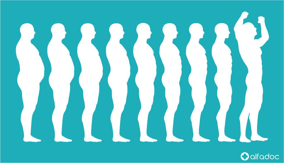 overvikt